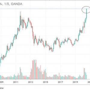 ◆ゴールド天井? まだ上げると思います。 カネの価値が薄れてますのでモノが高くなります。 資源国通貨も堅調でしょう。