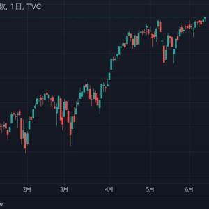 ◆高値更新が続きますね。 緩和止めるまで上げるのでは?