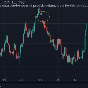 ◆6月ドルインデックスが狙ってるのって、もしかして?