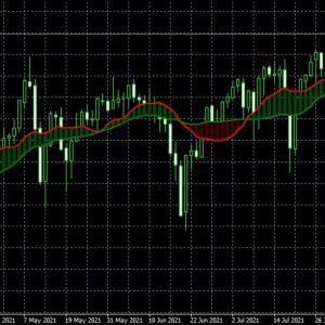 ◆米雇用統計振るわずテーパリング年内無理みたいですね。 緩和継続でしょうからダウも堅調な推移が続きそう。