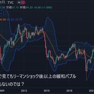 ◆豪ドルは、資源国通貨と呼ばれます。 悲観のアナリストを尻目に長期アップトレンド再開。