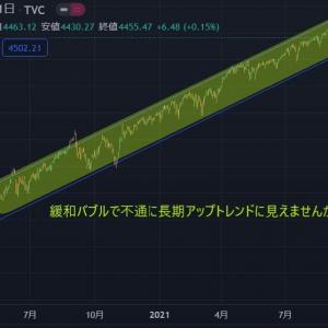 ◆緩和バブルの渦中にしか見えないのは、私だけでしょうか? SP500も日経も・・・