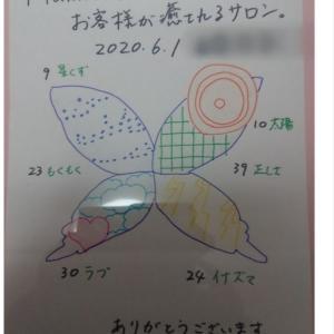 kanai  プレートアート 基礎講座を受けました(ZOOM)