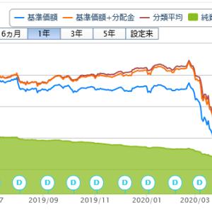 投資信託購入(46回目)マニュライフ・変動高金利戦略ファンドBコース