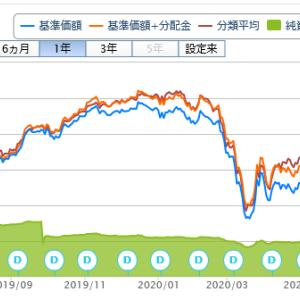 ダメダメ投信解約(21回目)MSCIジャパン高配当利回りインデックスファンド(毎月決算型)