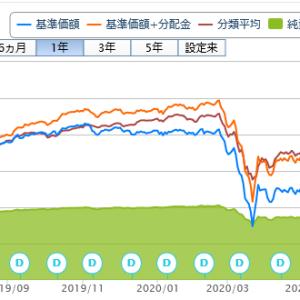 ダメダメ投信解約(22回目)財産3分法ファンド(不動産・債券・株式)毎月分配型