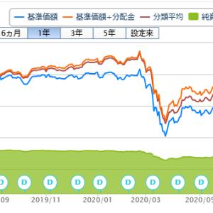 投資信託購入(49回目)ピムコグローバルハイイールドファンド(毎月分配型)