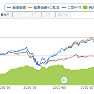 投資信託購入(59回目)米国IPOニューステージファンド(為替ヘッジなし年2回決算型)