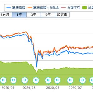 投資信託購入(62回目)明治安田J-REIT戦略ファンド(毎月分配型)