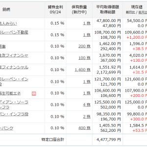 【楽天証券】株式・REIT・インフラファンドの保有ポートフォリオ(2021年9月24日終値)
