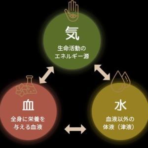 皇帝内経(*^.^*)