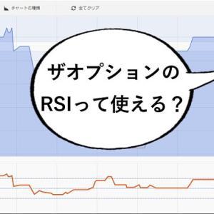 ザオプション取引画面内のRSIって使いやすい?これだけで取引してみた!
