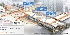 東京駅八重洲口駅前のバスターミナル計画