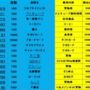 【12月優待クロス状況】16銘柄確保。