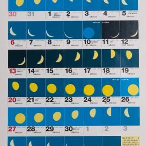 オオクワ灯火採集に向けた  moon age『月齢カレンダー』 2021年度