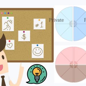 【逆算手帳ウェブ講座】ライフビジョンの8つのセクションについて解説