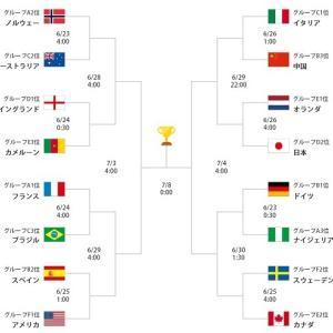 女子サッカーW杯 決勝トーナメント組み合せ