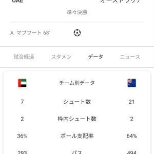 前回王者・オーストラリア、アジア杯連覇を逃す…ザック率いる開催国UAEが2大会連続のベスト4