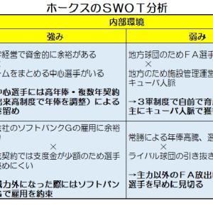 福岡ソフトバンクホークスはなぜ強いのか