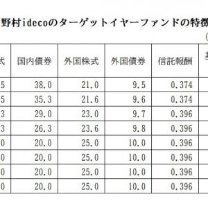 野村idecoのターゲットイヤーファンド研究