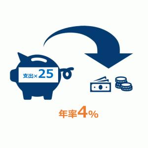 【資産取り崩し方法】4%ルールは低金利時代には通用しない?