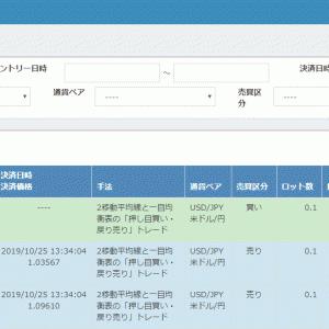 【無料】海外FXでも活躍するオンラインFXトレードノート。FXトレードノートで勝てる理由