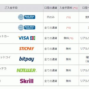 海外FXでクレジットカード・デビットカード入金ができない理由と対処法