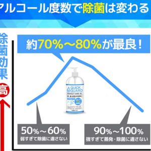 ウイルス対策ハンドジェル【クイックガード パーフェクトハンドジェル】