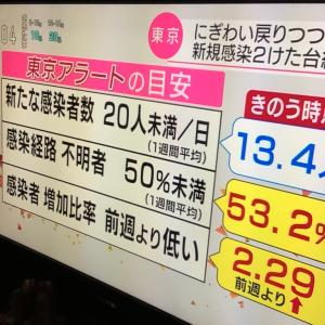 「東京アラート」は出されなかった