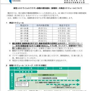 """""""ワクチン接種 64歳以下""""スケジュール令和3年6月16日"""
