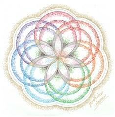 この世は虹の曼荼羅