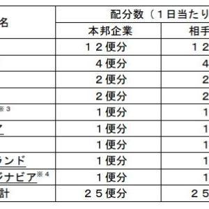 2020年夏ダイヤ 羽田発着枠増枠 北米就航先予想!(ANA編)