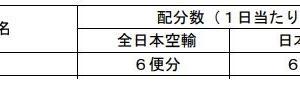 2020年夏ダイヤ 羽田発着枠増枠 北米就航先予想!(JAL編)