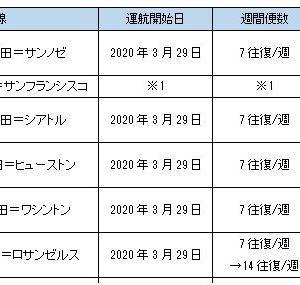 2020年夏ダイヤ 羽田ー北米線 就航予想の答え合わせ!(ANA編)
