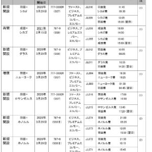 2020年夏ダイヤ 羽田ー北米線 就航予想の答え合わせ!(JAL編)