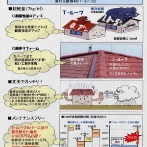 トステムの屋根材の特長