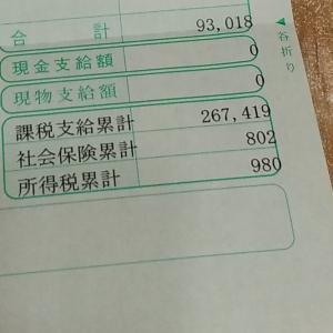 パート主婦 3月度のお給料を頂きましたわ&対処に迷うコメントがありましたわ。