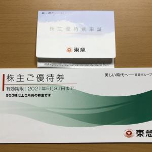 東京急行電鉄(9005)の株主優待について2020年11月