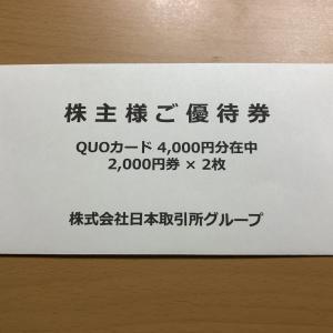 日本取引所グループ(8697)より株主優待到着2021年6月