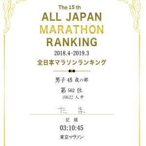 全日本マラソンランキング