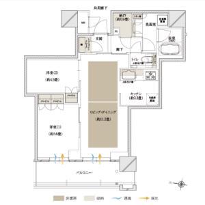 狭いマンション、理想の間取りとは?