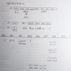基本情報技術者試験の午後対策ノートとまつたけ食べたい話し。今日は秋分の日