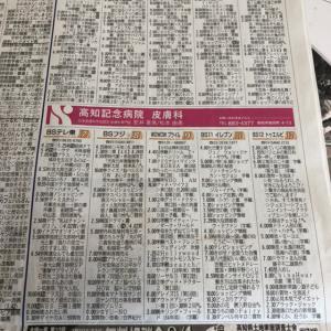全国一斉 第10回 不動産表示登記無料相談会