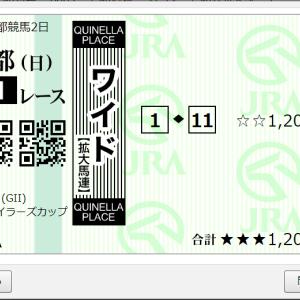 第51回読売マイラーズカップGⅡ 購入
