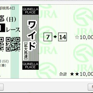 第161回 天皇賞(春)GⅠ 購入