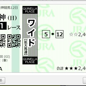 第163回天皇賞(春)GⅠ 購入