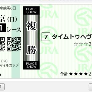 第26回NHKマイルカップGⅠ 購入
