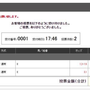 第44回 帝王賞JpnI4上選定馬重賞 購入