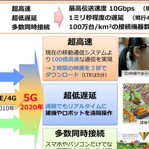 5G:説明図を追加