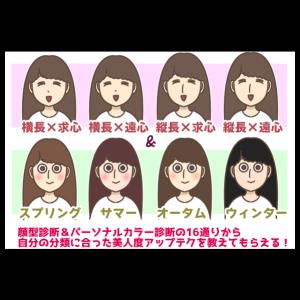 顔型とパーソナルカラーを勉強してみた結果
